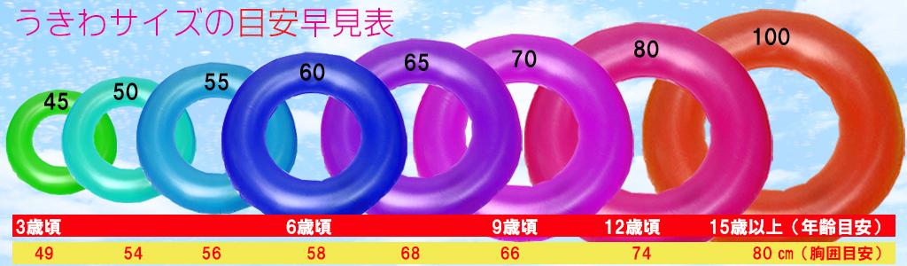 子供の浮き輪サイズ