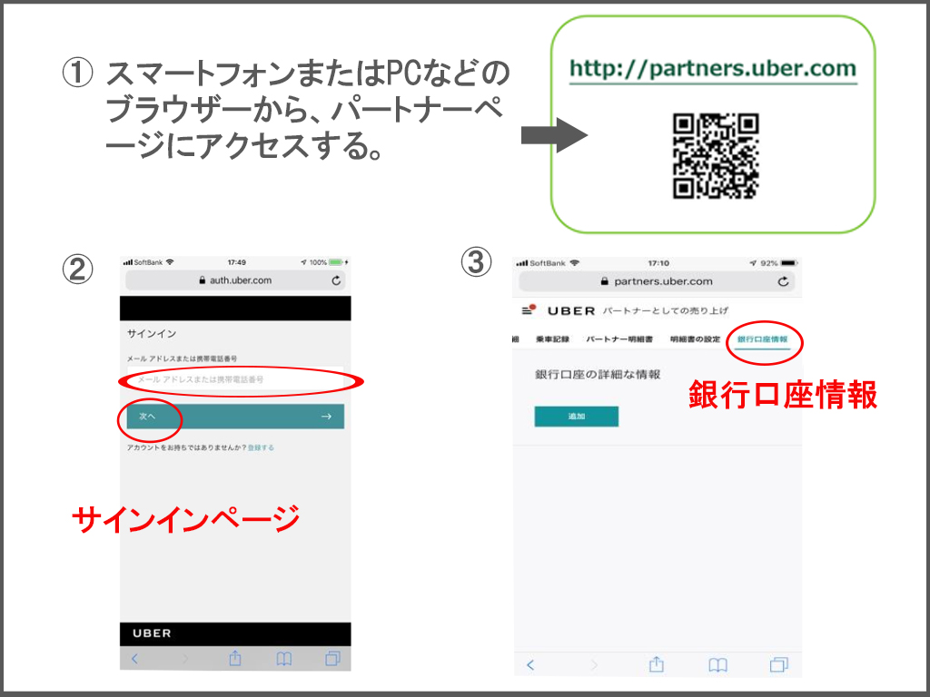 Uber Eats 銀行口座情報を登録